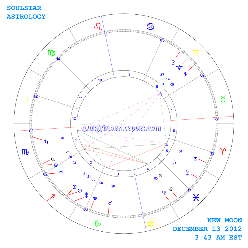 New Moon Chart for December 13th 2012
