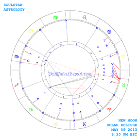 New Moon Chart for Thursday May 9th 2013 8:30 PM