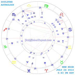 New Moon Chart for Saturday July 26th 6:43 PM