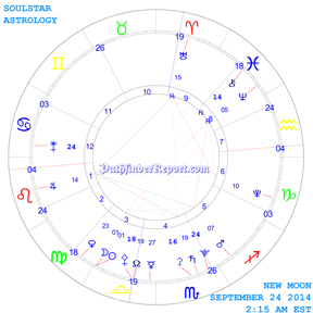 New Moon Chart for Wednesday September 24th 2:15 AM