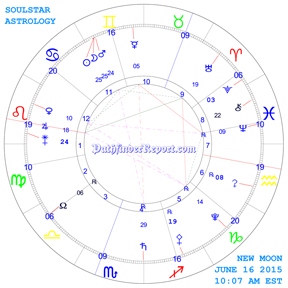 New Moon Chart for Tuesday June 16th 10:07 AM