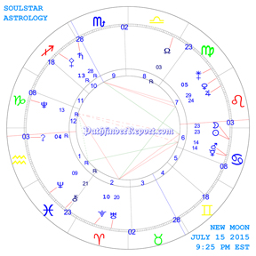 New Moon Chart for Wednesday July 15th 9:25 PM