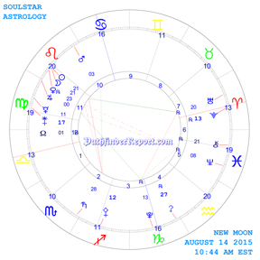 New Moon Chart for Friday August 14th 10:55 AM