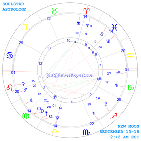 New Moon Chart for Sunday September 13th 2:42 AM