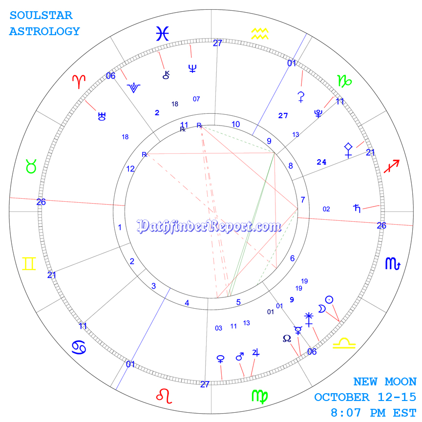 New Moon Chart for October 12th 2015