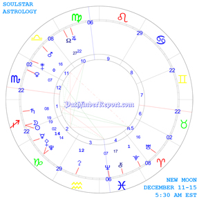 New Moon Chart for Friday December 11th  5:30 AM