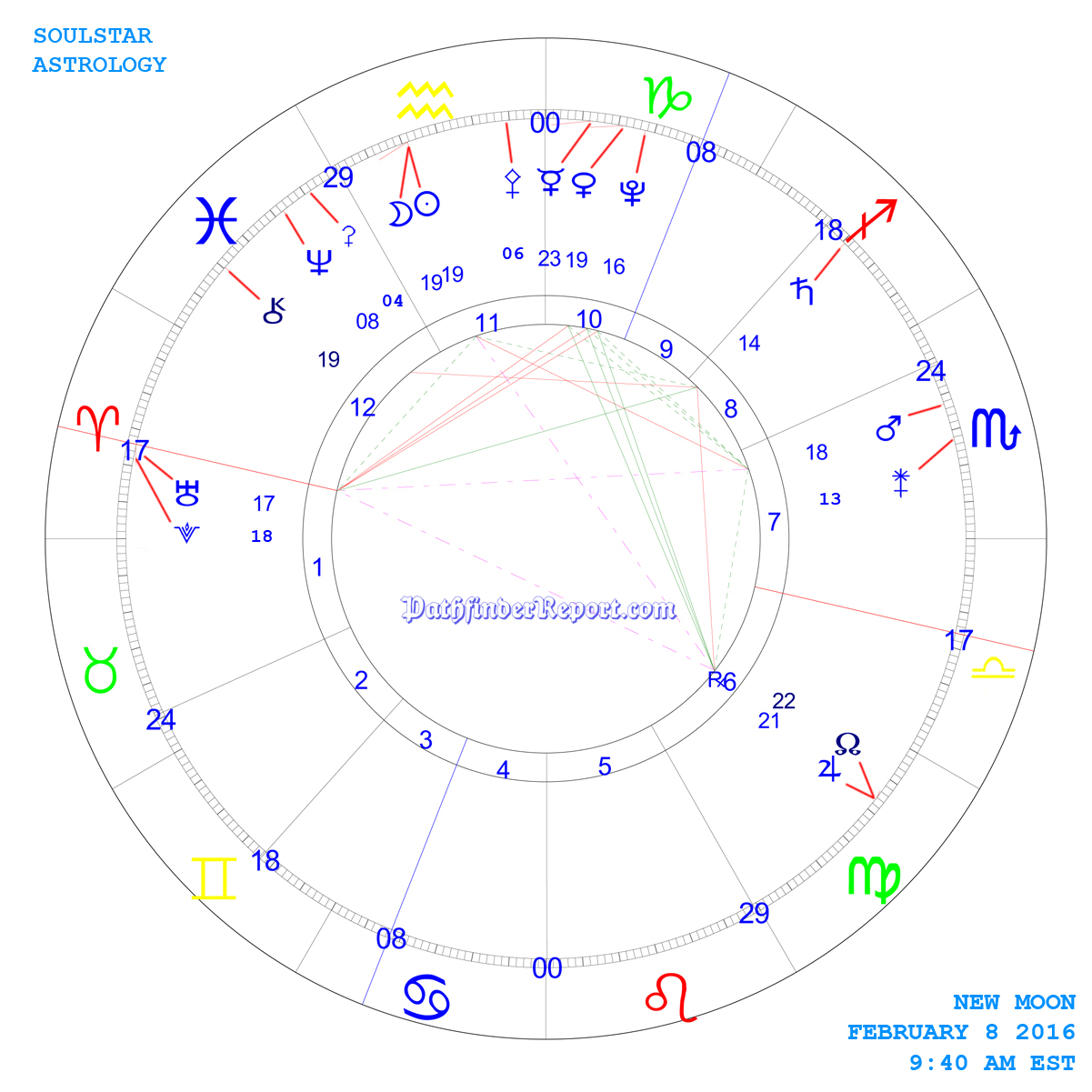 New Moon Chart for Monday February 8th 9:40 AM