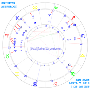New Moon Chart for Thursday April 7th 2016 7:25 AM