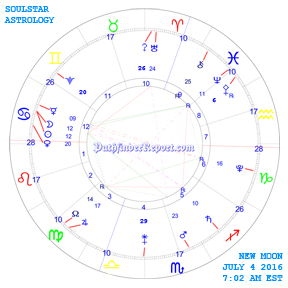 New Moon Chart for Monday July 4 2016 7:02 AM