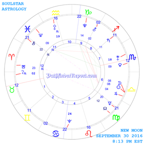 New Moon Chart for Friday September 30th 8:13 PM