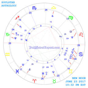 New Moon Chart for Friday June 23rd 10:32 PM 2017