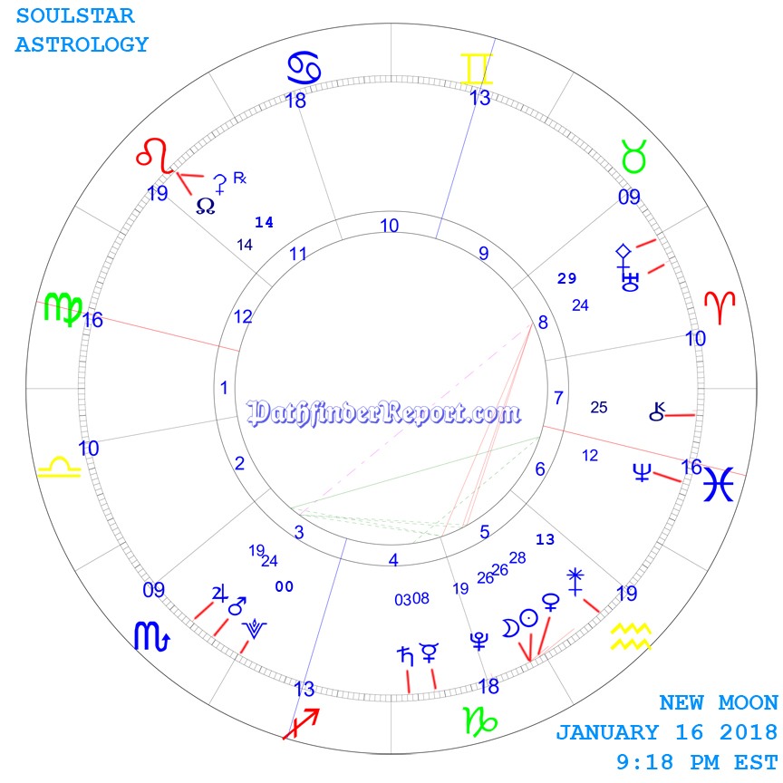 New Moon Chart for Thursday January 16th 9:18 PM 2018