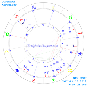 New Moon Chart for Tuesday January 16th 9:18 PM 2018